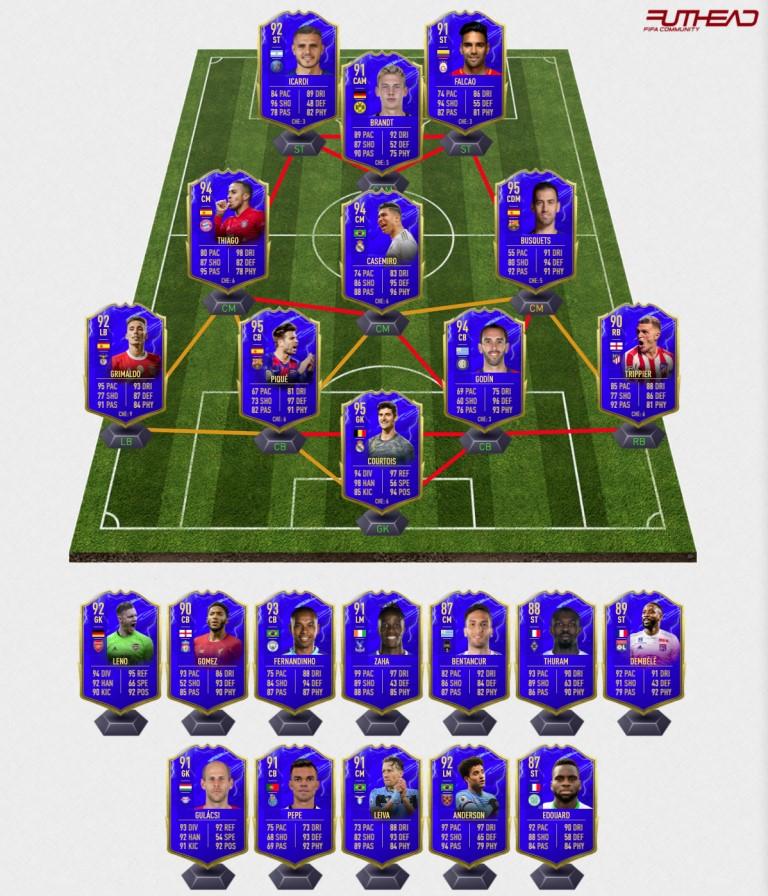 Futhead TOTSSF FIFA 20